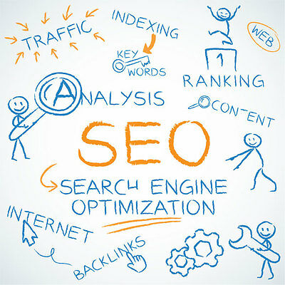 Professional SEO Service YEARLY Silver pack - FIRST PAGE OF GOOGLE - GET RANKED