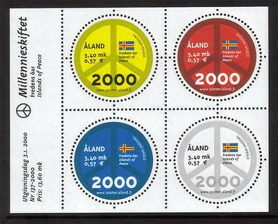 Aland Mnh 2000 Ms171 Year 2000 Minisheet