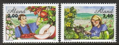 Aland Mnh 1998 Sg130-131 Horticulture Set Of 2