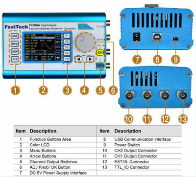 25MHz Arbitrary Waveform Dual CH Signal Generator 200MSa/s Frequency Counter