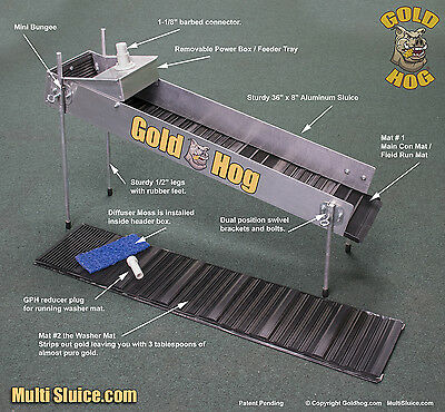Gold Concentrator - All in One Placer Gold Cleaning system for miners.
