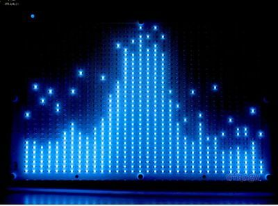 Blue 32*32 LED Level Meter Screen Audio Display Spectrum Analyzer for Amplifier