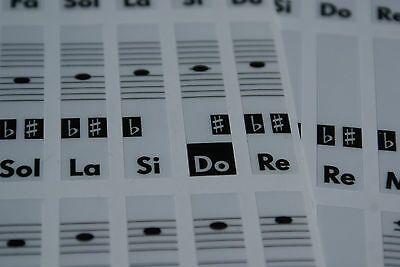 Piano Keyboard Music Note Stickers (for all types keys) Solfège Do-Re-Mi-Fa....