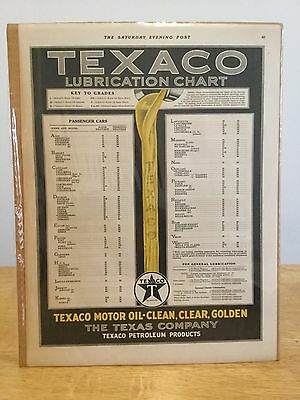 TEXACO Lubrication Chart Advertisement
