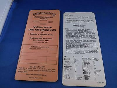 Federation Insurance Co Canada Southern Ontario Dwelling Rates Rating Guide 1962