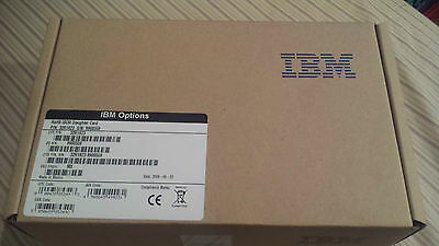 IBM 32R1923 - Qlogic iSCSI Expansion card