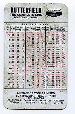 Butterfield Tap Drill Sizes Decimal Equivalents Reference Card Alexandra Tools