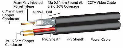 Security RG59 Twin Shotgun Coaxial Cable & 2 Core Power Cable for CCTV (100m)