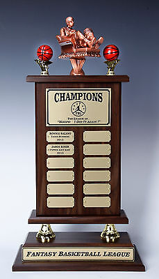 Fantasy Basketball Trophy Perpetual 12 year - ARM CHAIR PLAYER