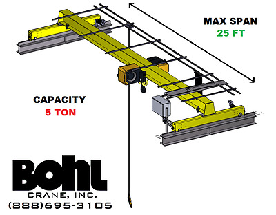 R&m 5 Ton, 25' Span, Top Running, Single Girder Overhead Bridge Crane Kit