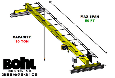 R&m 10 Ton, 50' Span, Top Running, Single Girder Overhead Bridge Crane Kit