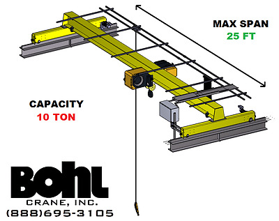 R&m 10 Ton, 25' Span, Top Running, Single Girder Overhead Bridge Crane Kit