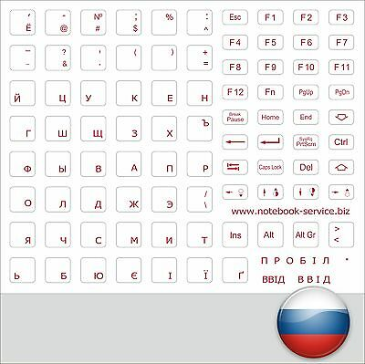 Other Keyboards & Mice, Keyboards, Mice & Pointers