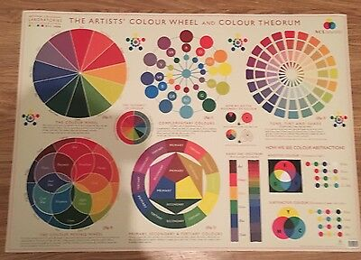 colour of theory poster 50cm X 70cm The Colour Of Theory