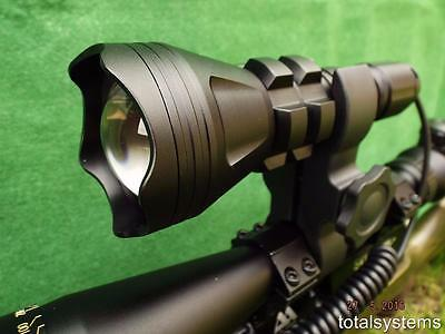 Br158 Tactical Zoom Red Led Hunting Lamp/light/fishing