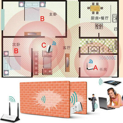 Wifi 300Mbps Signal Extender Booster Wireless-N AP Range 802.11 Repeater EU Plug