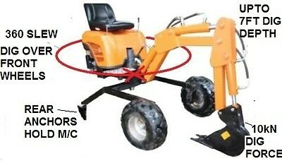 Plans For 360 Mini Backhoe, Mini Excavator, Trench Digger, Towable On Road