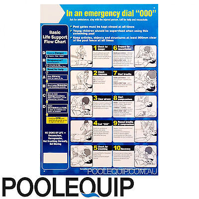 Pool CPR Sign - Swimming Pool Resuscitation Sign