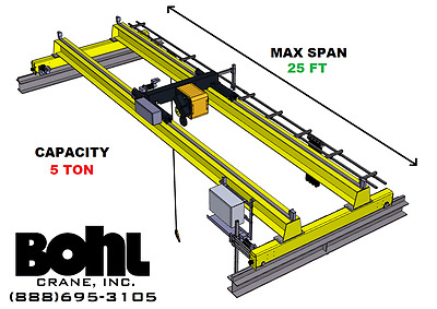 R&m 5 Ton, 25' Span, Top Running, Double Girder Overhead Bridge Crane Kit