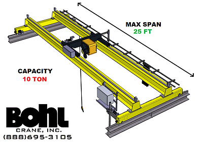 R&m 10 Ton, 25' Span, Top Running, Double Girder Overhead Bridge Crane Kit