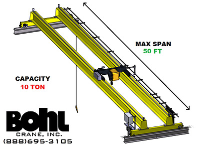 R&m 10 Ton, 50' Span, Top Running, Double Girder Overhead Bridge Crane Kit