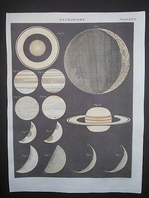 Astronomy 1824 Hand Colored Engraving Moon Saturn Planets Ellipse