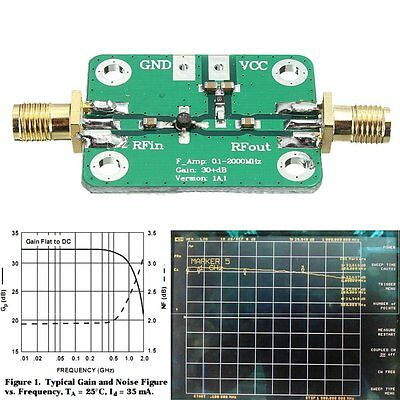New 30dB High Gain Low Noise LNA Amplifier 0.1-2000MHz RF Wide Band Amplifier