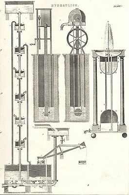 ENGINEERING. Hydraulics (4)  1880 old antique vintage print picture