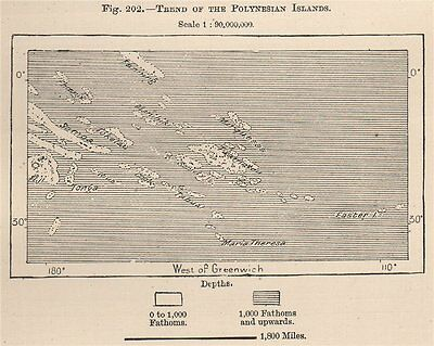 Trend of the Polynesian Islands. South Pacific Ocean 1885 old antique map