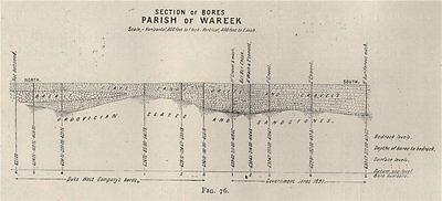 Section of Bores, Parish of Wareek. Victoria, Australia. Mining 1909 old map