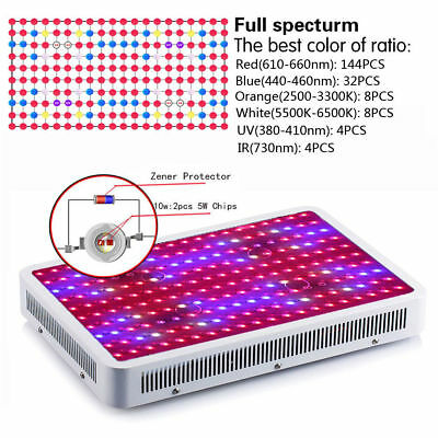 2000W LED Grow Light Panel Lamp for Plant Hydroponic Grown System Full Spectrum