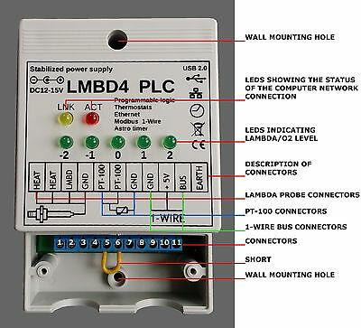 LMBD4PLC Internet operated combustion analyzer and programmable controller