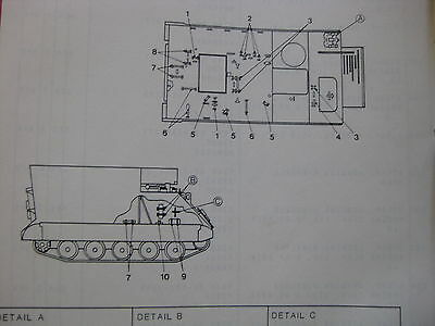 M113 Army Armoured Personnel Carrier spare parts catalogue