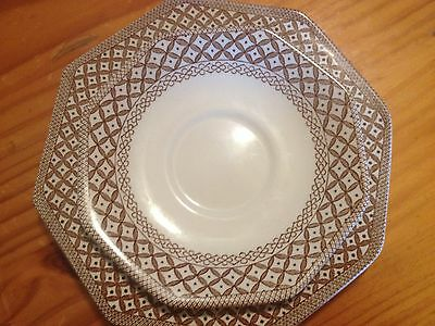 Royal Staffordshire Saucer and Plate. Wicker Ironstone. Liberty. England