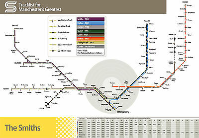 Smiths Discography Transport Map Poster (A2 Signed by the Artist)