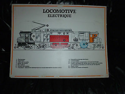 train locomotive electrique schema technique sncf modelisme chemin de fer