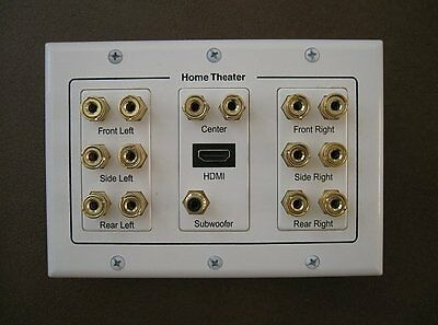 Home Theater 7.1 Surround Sound Speaker Wall Plate + HDMI + Audio Banana 6.1 5.1