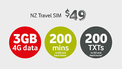 New Zealand SIM Card, Vodafone, Designed for Travellers, More Data More Fun