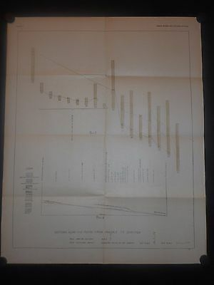 Texas Geological 1919 Map Sections Along The Pecos From Pandale To Barstow H/C