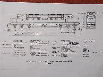 br derby technical drawing - deltic-
