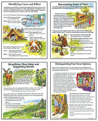 COMPREHENSION SKILLS Middle and High School Poster Classroom Bulletin Board Set