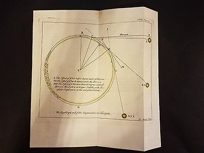 Rare c1725 Hand Color Engraving Begining & End of the Twilight Astronomy Earth