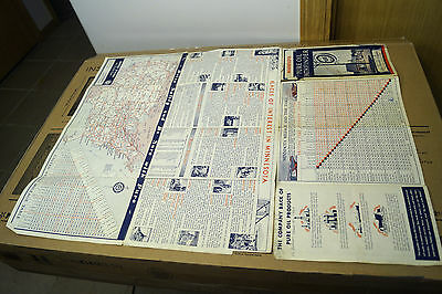 1939 Pure Oil Gas Oil Advertising Transportation Minnesota Map Sign 27 x 20