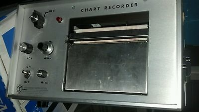 Columbus Instruments Chart Recorder Single Channel Lab