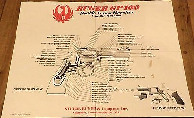 Ruger GP100 parts poster, dated 1986