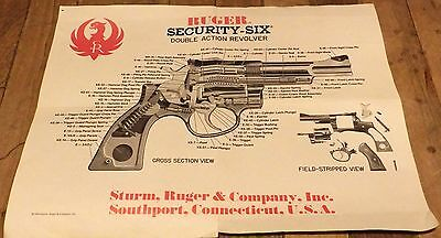 Ruger Secuurity Six parts poster, dated 1980