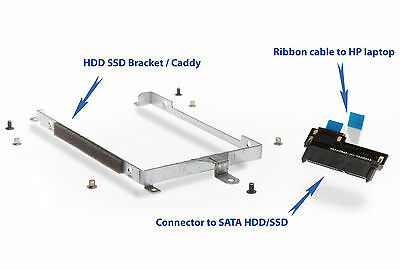 2nd HDD cable & hardware kit for HP Envy m7-n000, m7-n100 series