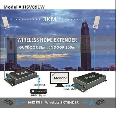 Super wireless HDMI 5.8GHZ 1080P Transmitter Receiver 3Km range