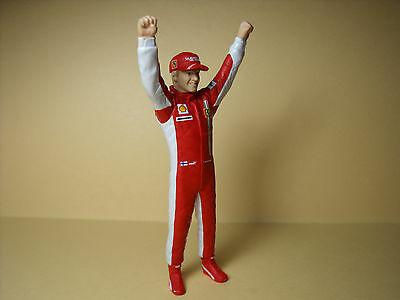 Figurine  1/18  Kimi  Raikkonen   Vroom  A  Peindre  Unpainted  For  Minichamps