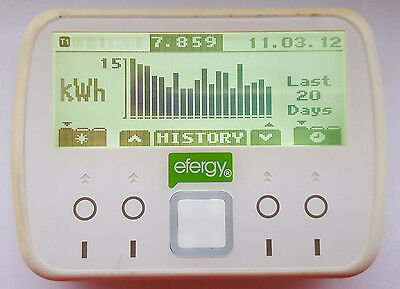 Efergy EcoTouch Home Energy management system Smart meter USB and new Ecosocket